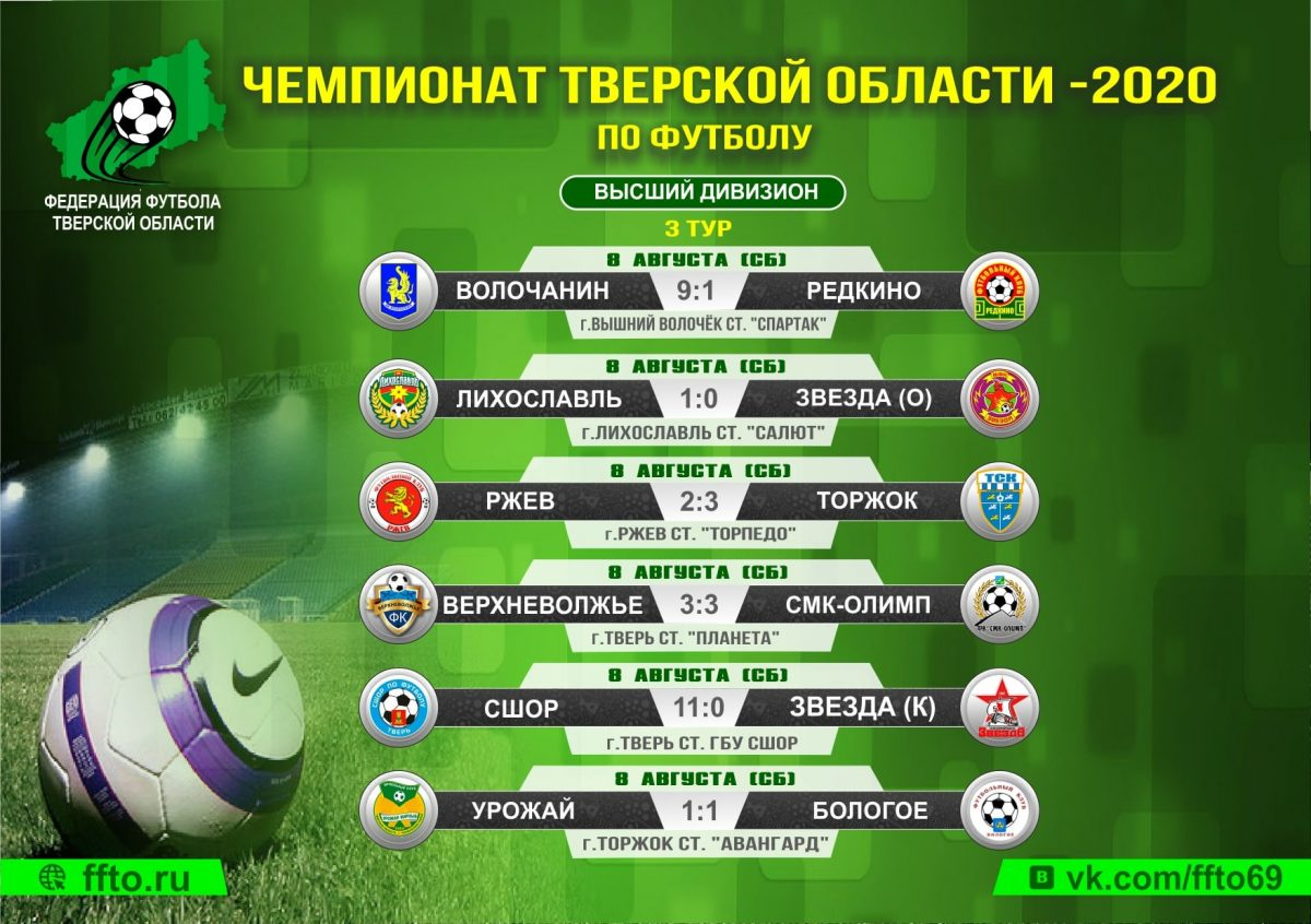 В третьем туре чемпионата области СШОР разгромила кимрскую «Звезду» со счетом 11:00